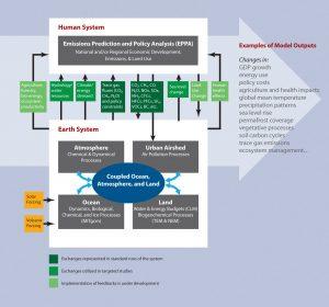 diagram-igsm-chart-large
